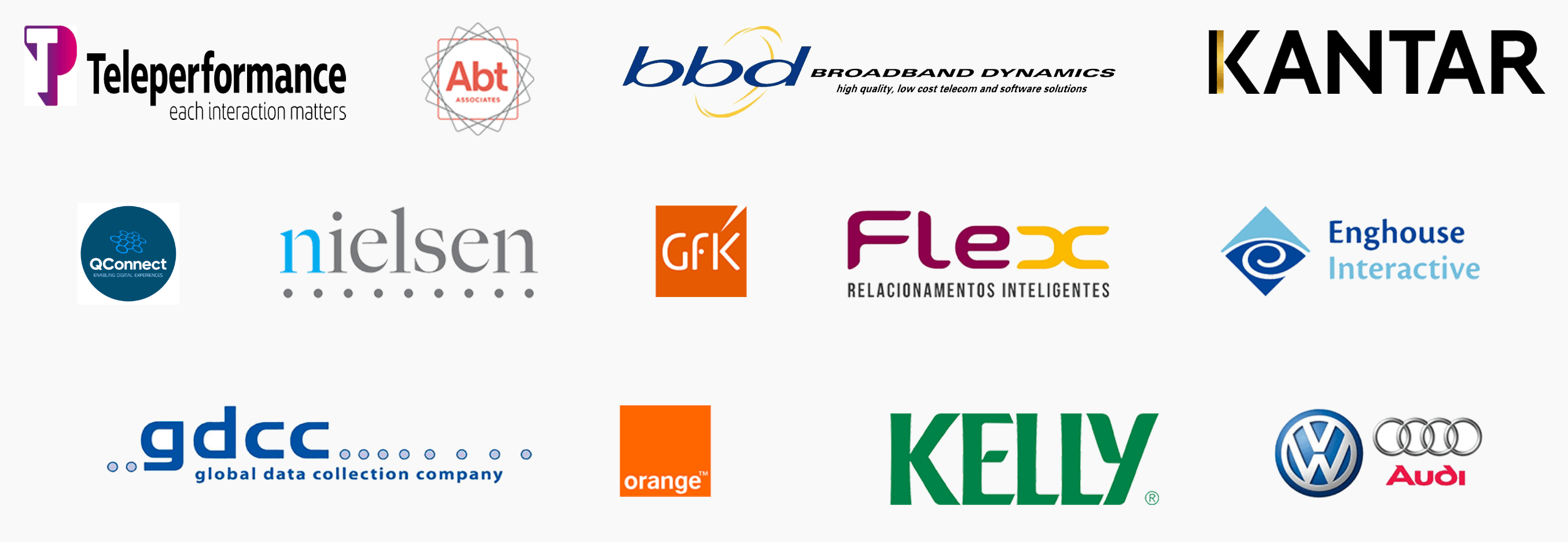Sytel's partners and customers